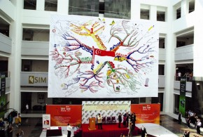 World's Largest Mind Map