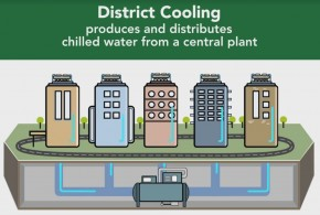 World largest underground district cooling network